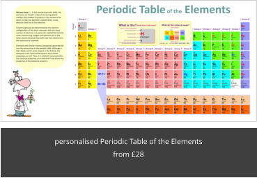 personalised Periodic Table of the Elements from £28